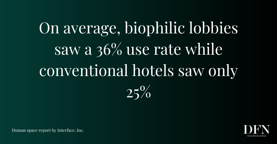 improve hotel design through outdoor elements-Biophilic lobbies