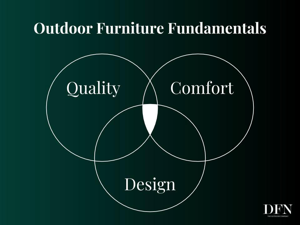 not to save money when buying outdoor furniture-reasons