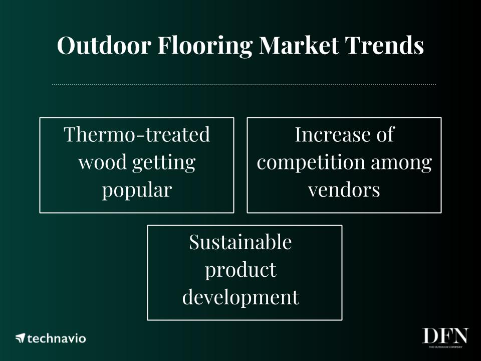 outdoor flooring options trends